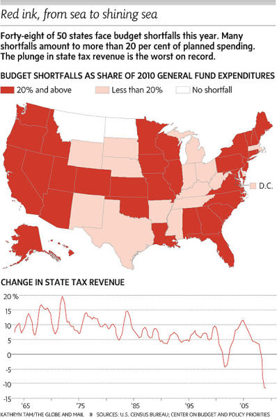 Change in State Tax Revenue