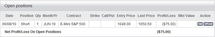 Short S&P 500 Futures June 8 2010